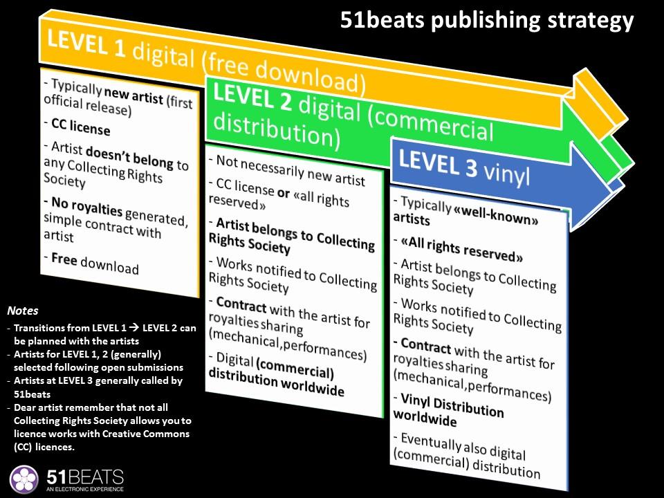 51beats-publishing